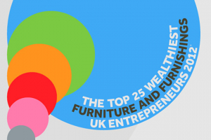The UK furniture industry rich list