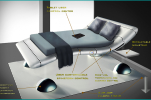 Sleep Council study shows the bedroom as the hub of the home