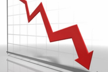Consumer Confidence Index drops five points