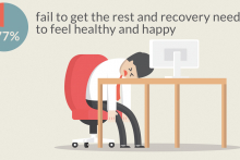 Sealy campaigns to reverse worker sleep deficit